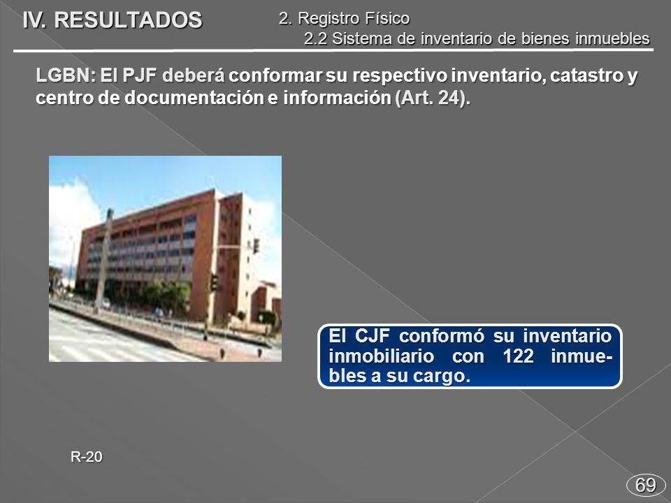 69 El CJF conformó su inventario inmobiliario con 122 inmue- bles a su cargo.