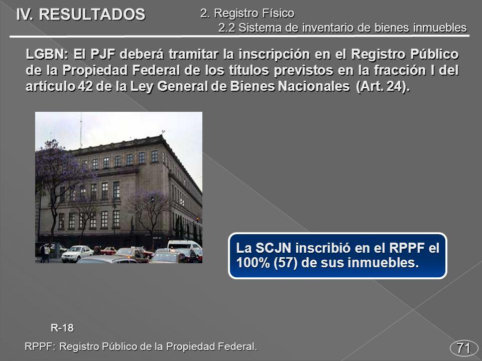 71 La SCJN inscribió en el RPPF el 100% (57) de sus inmuebles.