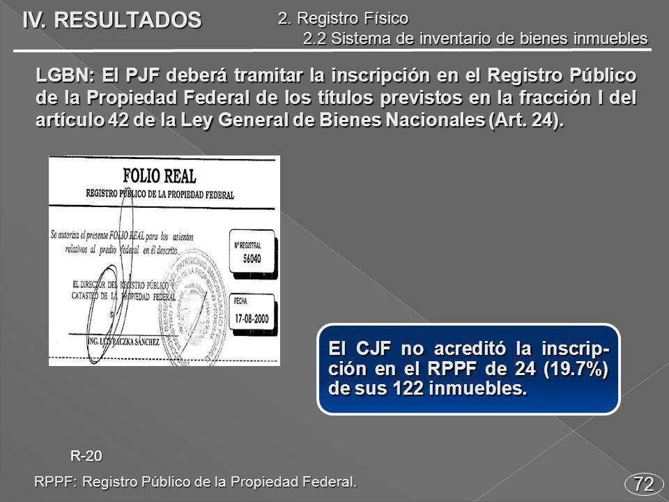 72 El CJF no acreditó la inscrip- ción en el RPPF de 24 (19.7%) de sus 122 inmuebles.