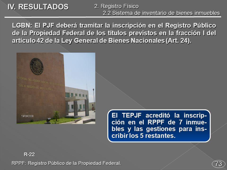 73 El TEPJF acreditó la inscrip- ción en el RPPF de 7 inmue- bles y las gestiones para ins- cribir los 5 restantes.