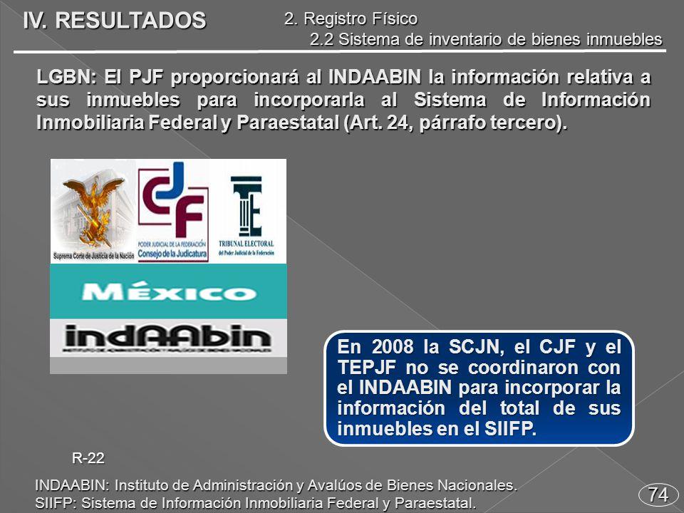 74 En 2008 la SCJN, el CJF y el TEPJF no se coordinaron con el INDAABIN para incorporar la información del total de sus inmuebles en el SIIFP.