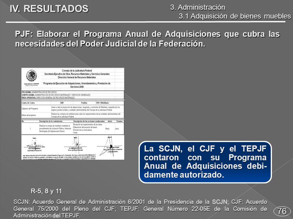 76 PJF: Elaborar el Programa Anual de Adquisiciones que cubra las necesidades del Poder Judicial de la Federación.
