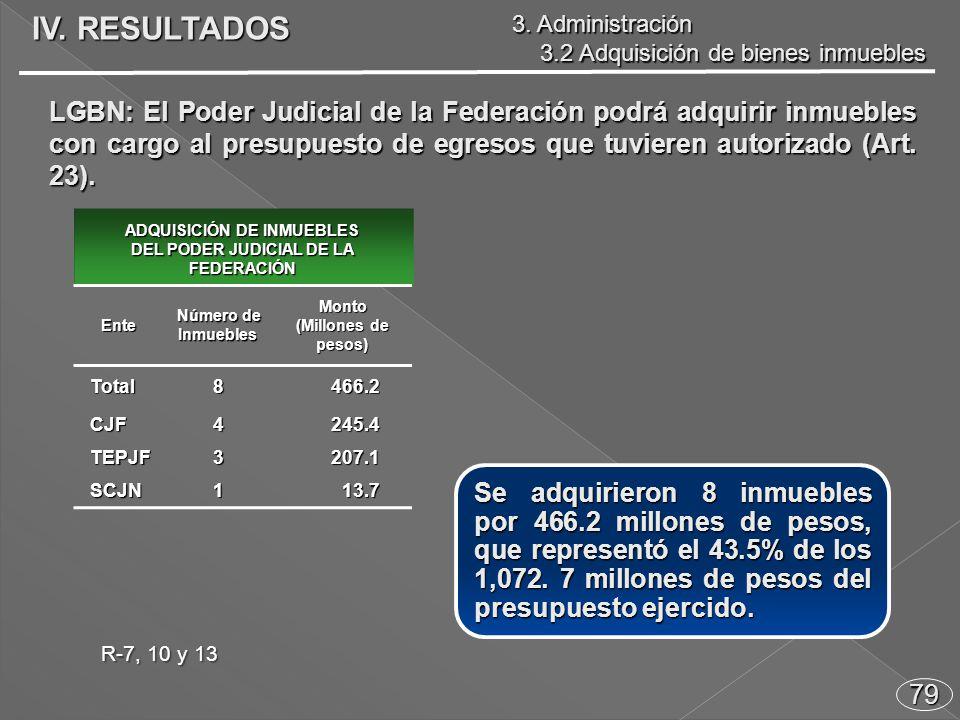 79 LGBN: El Poder Judicial de la Federación podrá adquirir inmuebles con cargo al presupuesto de egresos que tuvieren autorizado (Art.