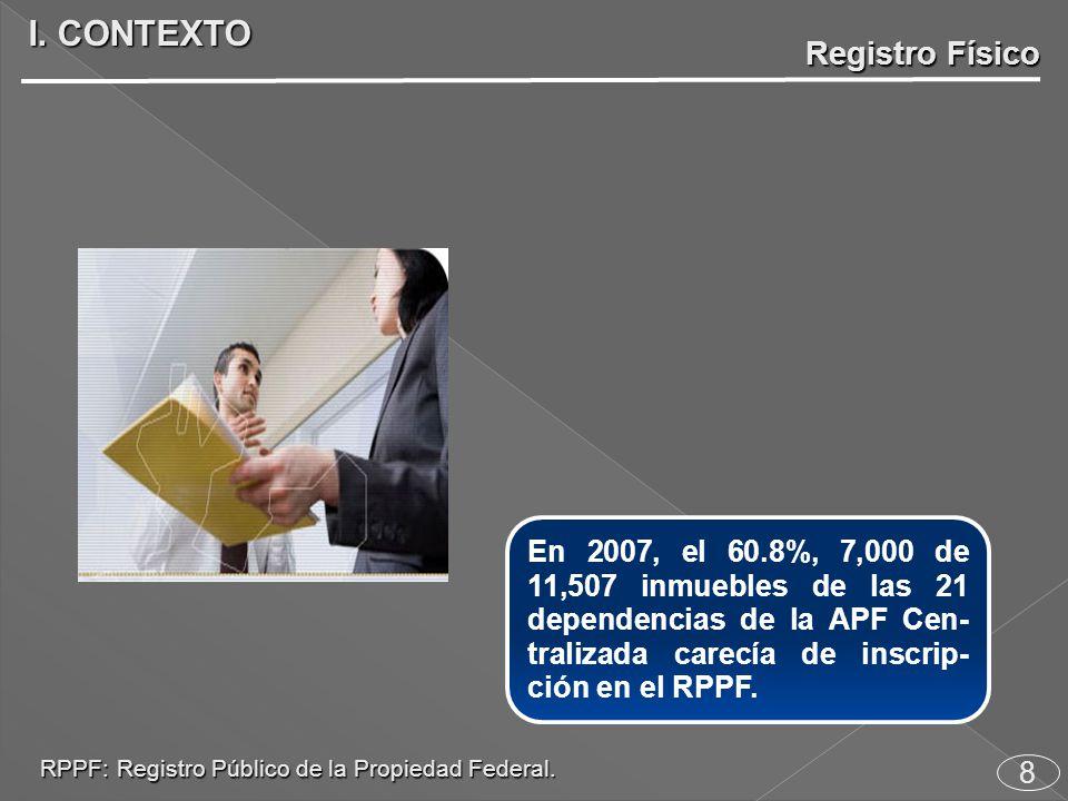 8 En 2007, el 60.8%, 7,000 de 11,507 inmuebles de las 21 dependencias de la APF Cen- tralizada carecía de inscrip- ción en el RPPF.