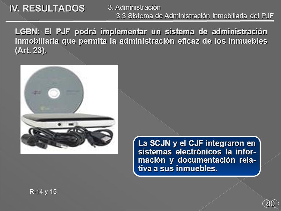 80 La SCJN y el CJF integraron en sistemas electrónicos la infor- mación y documentación rela- tiva a sus inmuebles.