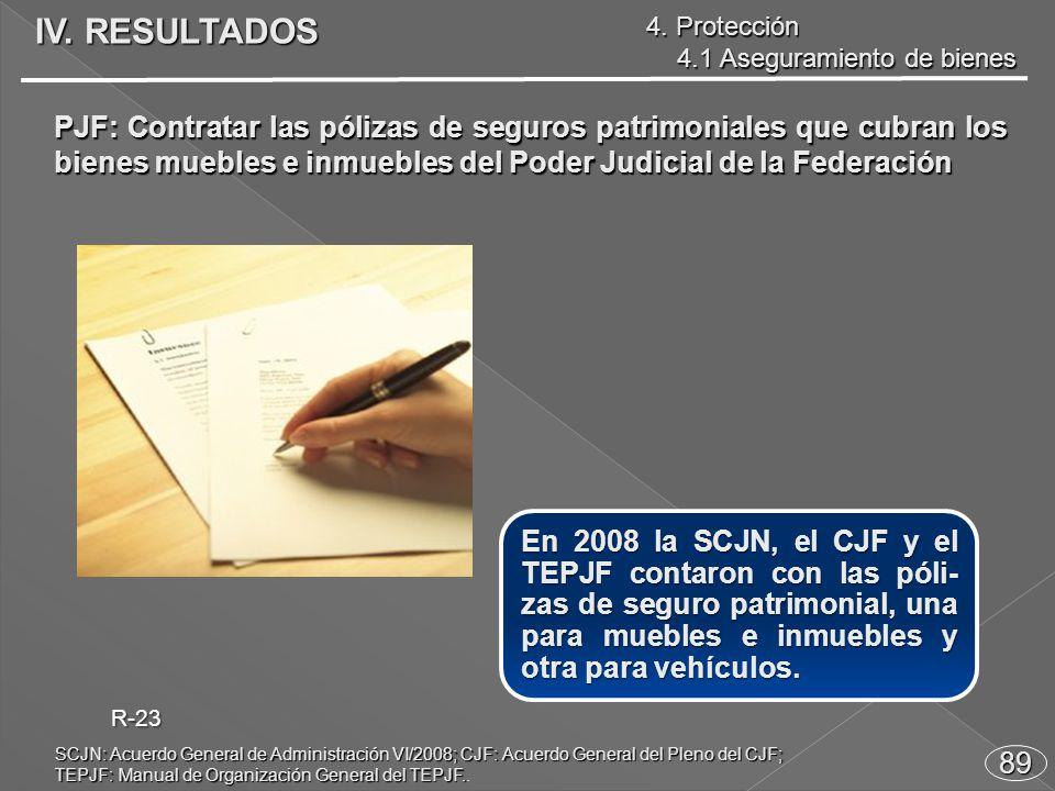 89 PJF: Contratar las pólizas de seguros patrimoniales que cubran los bienes muebles e inmuebles del Poder Judicial de la Federación En 2008 la SCJN, el CJF y el TEPJF contaron con las póli- zas de seguro patrimonial, una para muebles e inmuebles y otra para vehículos.