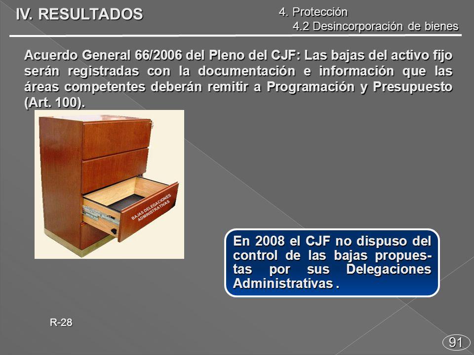 91 Acuerdo General 66/2006 del Pleno del CJF: Las bajas del activo fijo serán registradas con la documentación e información que las áreas competentes deberán remitir a Programación y Presupuesto (Art.