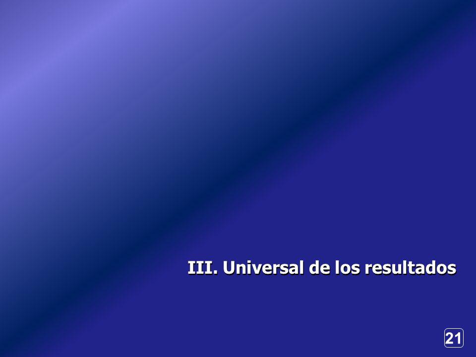 21 III. Universal de los resultados
