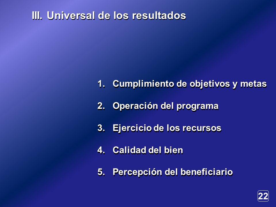 22 1. Cumplimiento de objetivos y metas 2. Operación del programa 3.