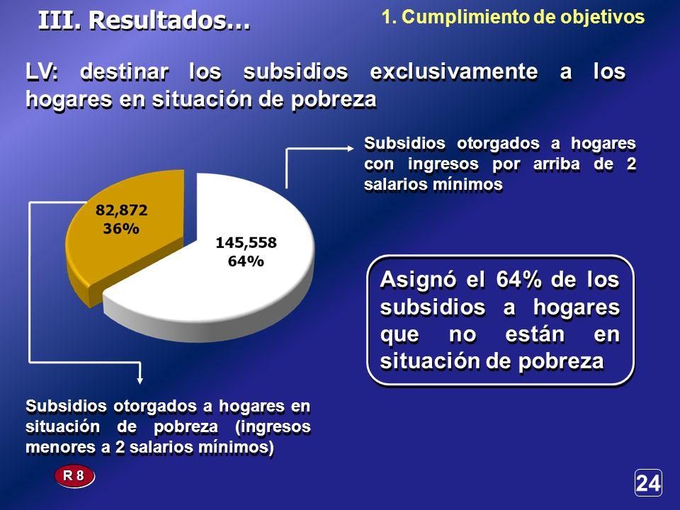 24 R 8 LV: destinar los subsidios exclusivamente a los hogares en situación de pobreza III.
