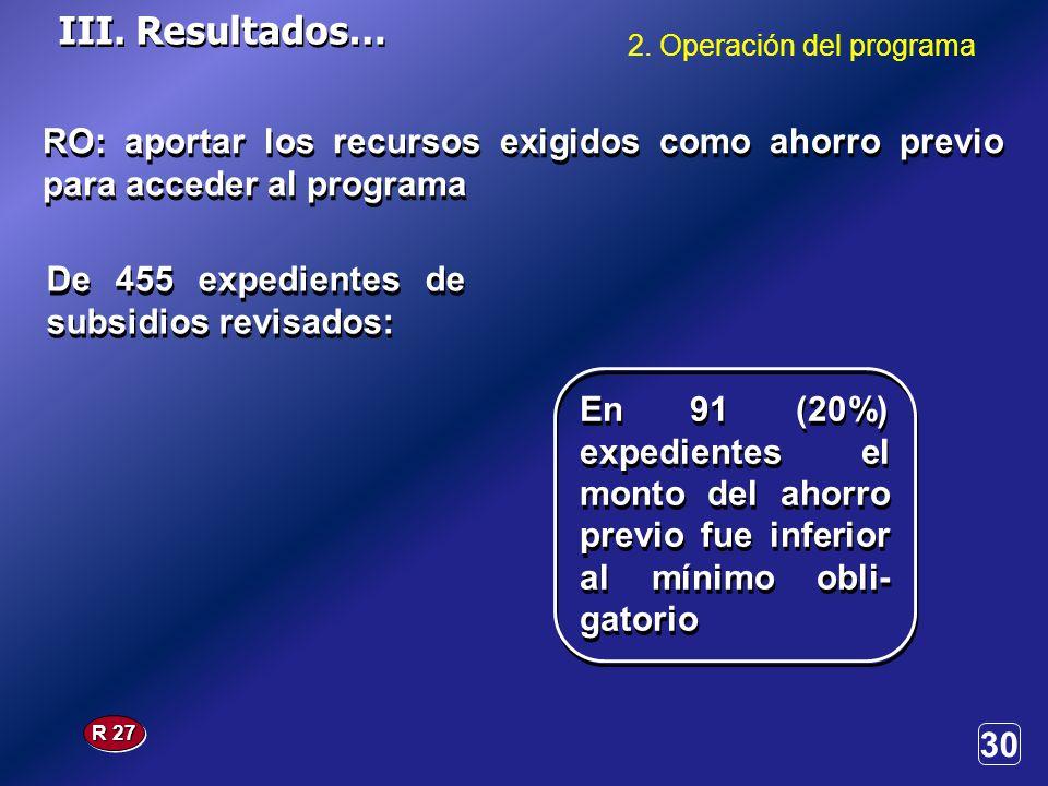 30 R 27 De 455 expedientes de subsidios revisados: 2.