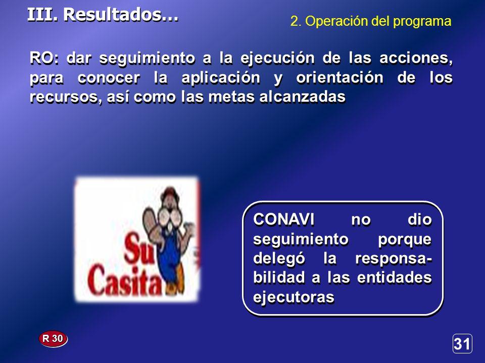 31 R 30 CONAVI no dio seguimiento porque delegó la responsa- bilidad a las entidades ejecutoras 2.
