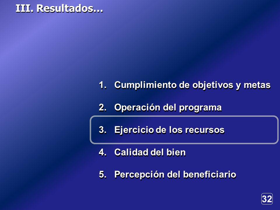 32 1. Cumplimiento de objetivos y metas 2. Operación del programa 3.