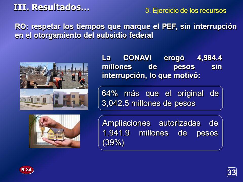 33 R 34 RO: respetar los tiempos que marque el PEF, sin interrupción en el otorgamiento del subsidio federal 3.