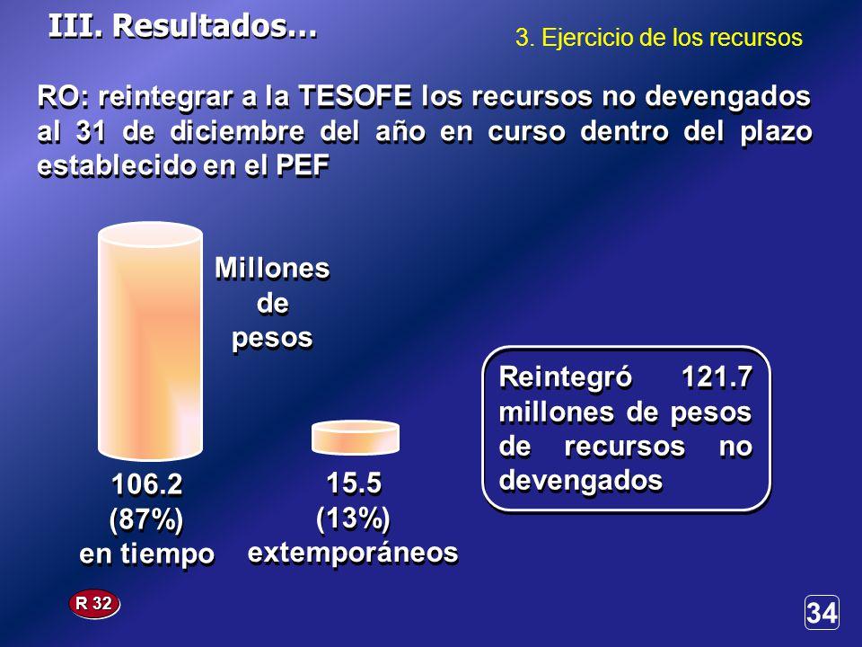 34 R 32 RO: reintegrar a la TESOFE los recursos no devengados al 31 de diciembre del año en curso dentro del plazo establecido en el PEF 3.