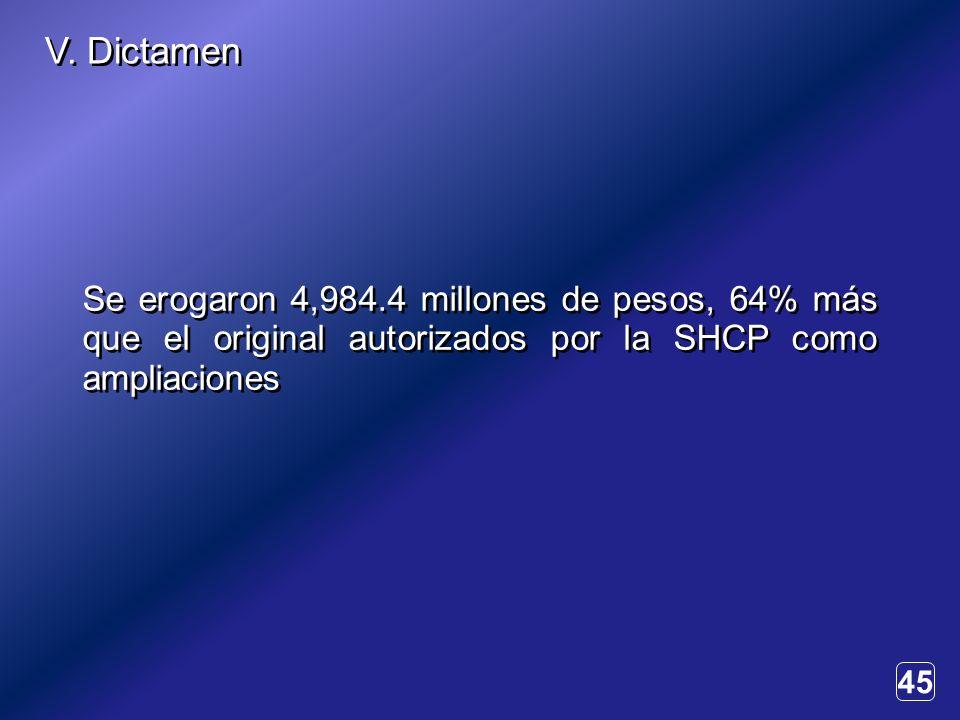45 Se erogaron 4,984.4 millones de pesos, 64% más que el original autorizados por la SHCP como ampliaciones V.