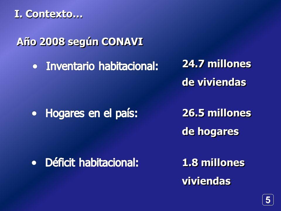 5 I. Contexto… Año 2008 según CONAVI 24.7 millones de viviendas 24.7 millones de viviendas 26.5 millones de hogares 26.5 millones de hogares 1.8 millo