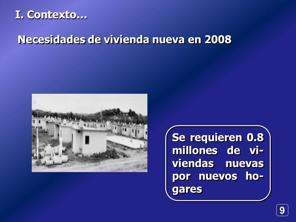 9 I. Contexto… Necesidades de vivienda nueva en 2008 Se requieren 0.8 millones de vi- viendas nuevas por nuevos ho- gares