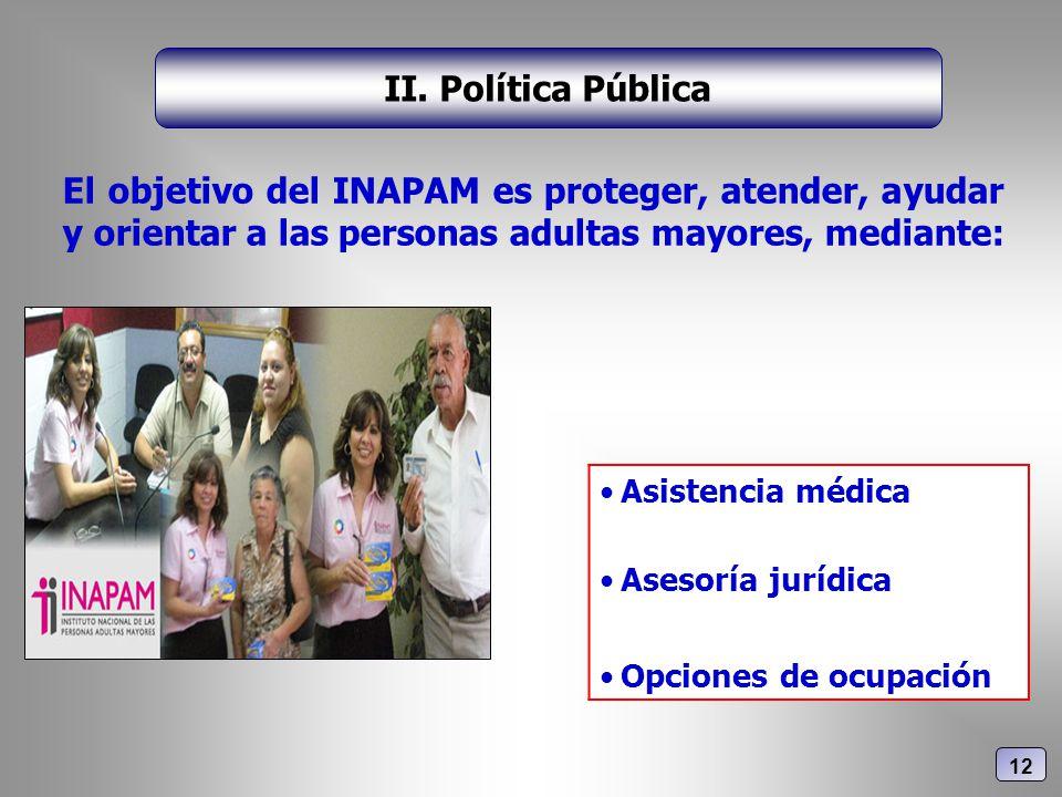El objetivo del INAPAM es proteger, atender, ayudar y orientar a las personas adultas mayores, mediante: II. Política Pública Asistencia médica Asesor