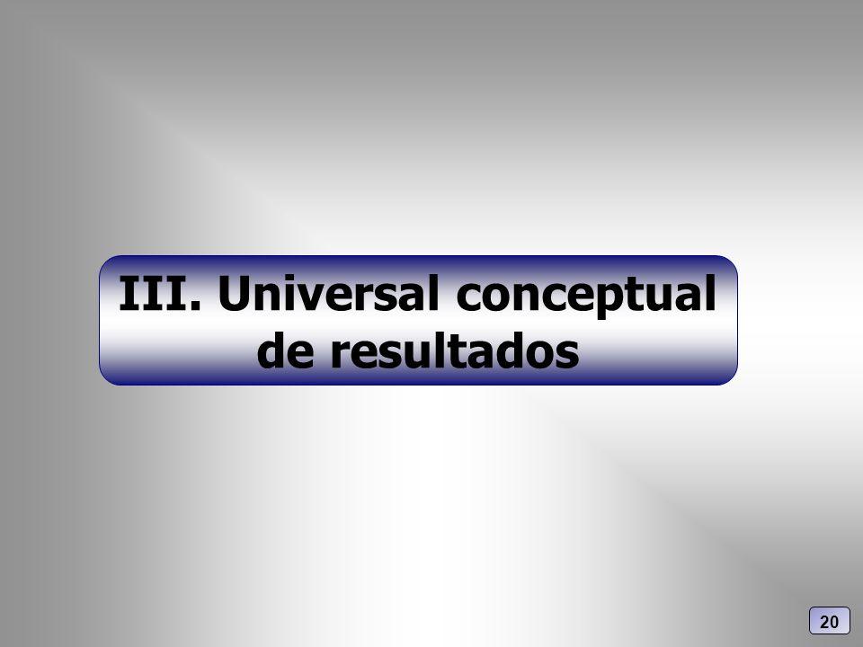 III. Universal conceptual de resultados 20