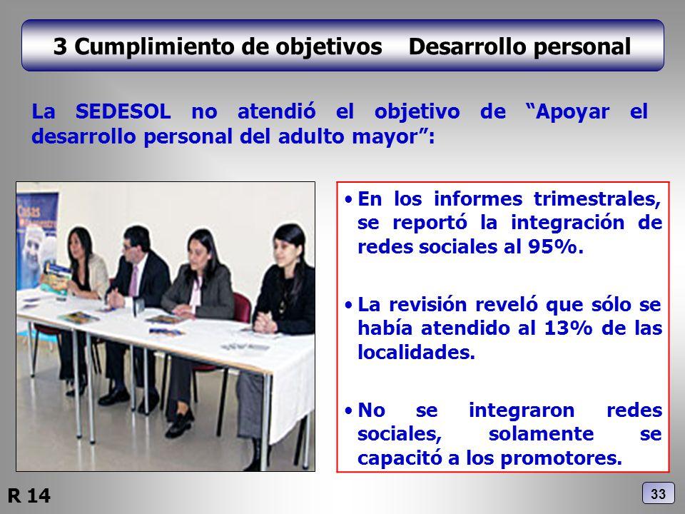 3 Cumplimiento de objetivos Desarrollo personal La SEDESOL no atendió el objetivo de Apoyar el desarrollo personal del adulto mayor: En los informes t