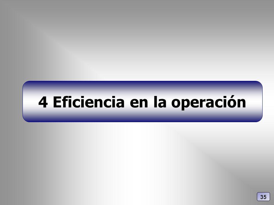 4 Eficiencia en la operación 35