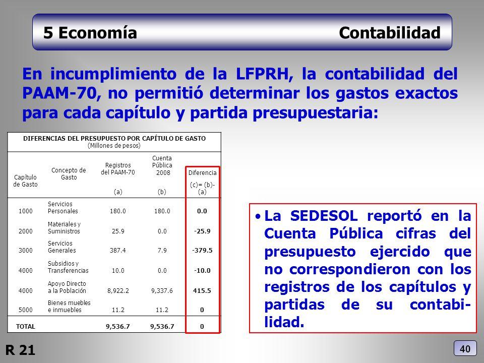 5 Economía Contabilidad En incumplimiento de la LFPRH, la contabilidad del PAAM-70, no permitió determinar los gastos exactos para cada capítulo y par