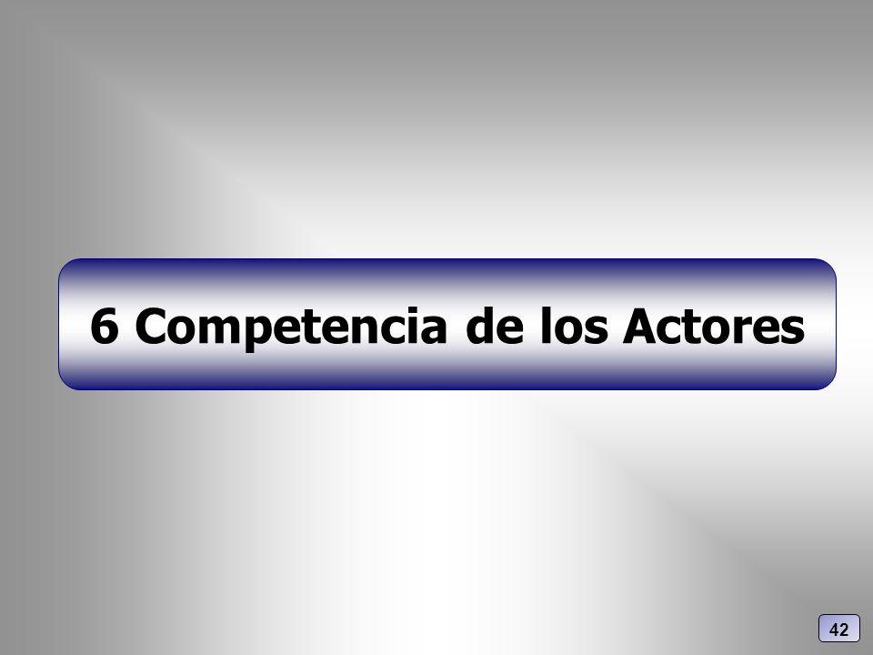 6 Competencia de los Actores 42