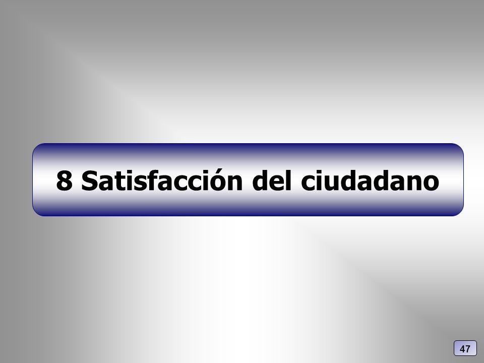 8 Satisfacción del ciudadano 47