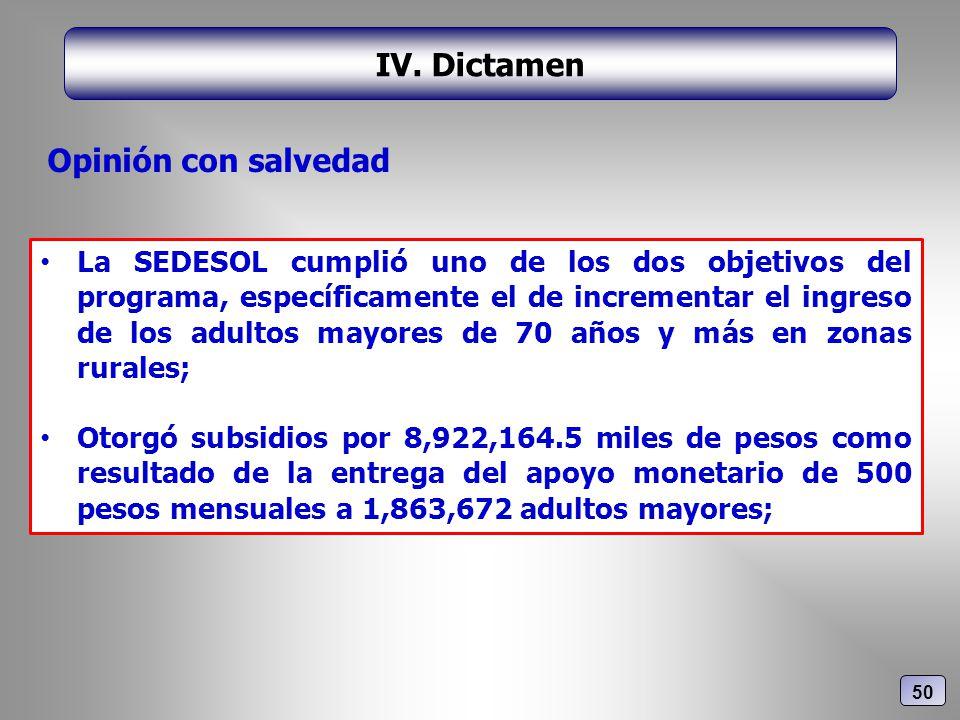 IV. Dictamen Opinión con salvedad La SEDESOL cumplió uno de los dos objetivos del programa, específicamente el de incrementar el ingreso de los adulto