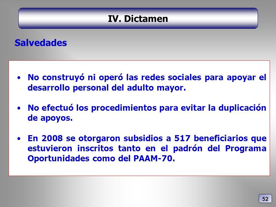 IV. Dictamen Salvedades No construyó ni operó las redes sociales para apoyar el desarrollo personal del adulto mayor. No efectuó los procedimientos pa