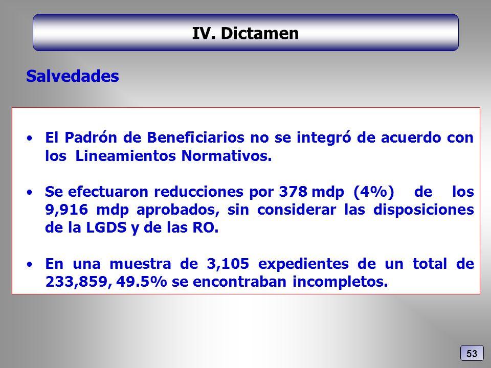 IV. Dictamen Salvedades El Padrón de Beneficiarios no se integró de acuerdo con los Lineamientos Normativos. Se efectuaron reducciones por 378 mdp(4%)