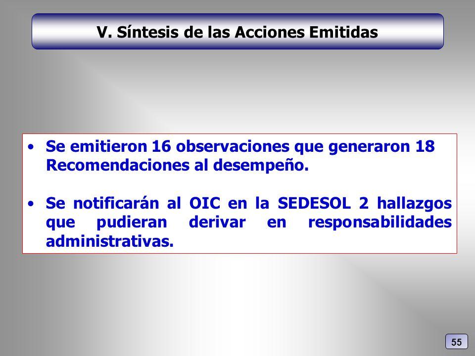 V. Síntesis de las Acciones Emitidas Se emitieron 16 observaciones que generaron 18 Recomendaciones al desempeño. Se notificarán al OIC en la SEDESOL