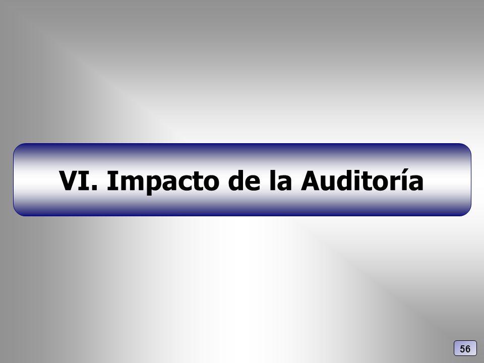 VI. Impacto de la Auditoría 56