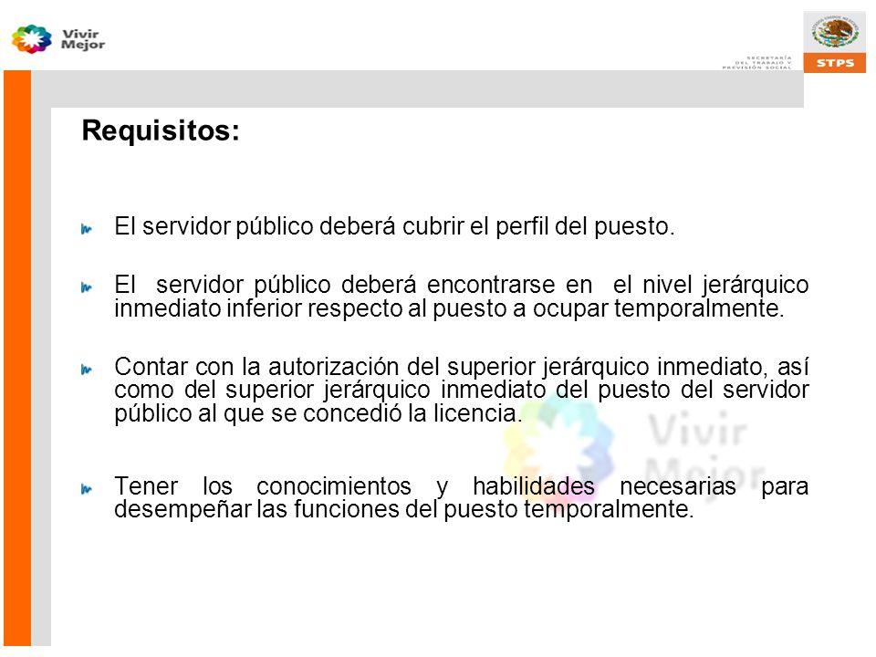 Requisitos: El servidor público deberá cubrir el perfil del puesto.