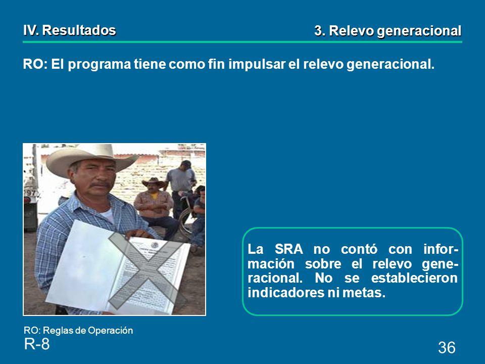 36 La SRA no contó con infor- mación sobre el relevo gene- racional.