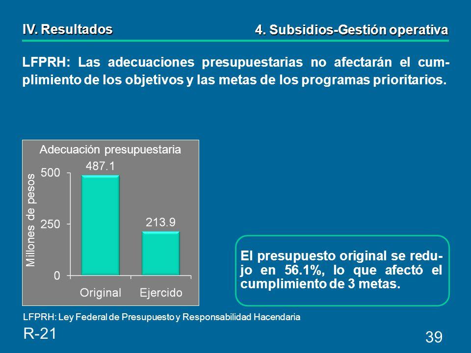 39 LFPRH: Las adecuaciones presupuestarias no afectarán el cum- plimiento de los objetivos y las metas de los programas prioritarios.