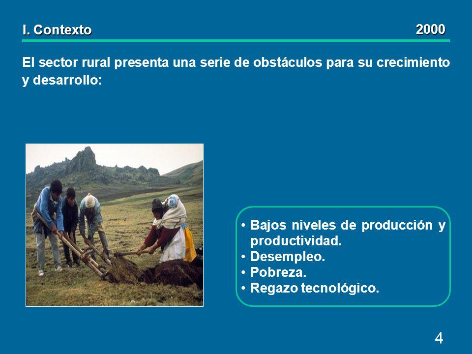 4 El sector rural presenta una serie de obstáculos para su crecimiento y desarrollo: I.