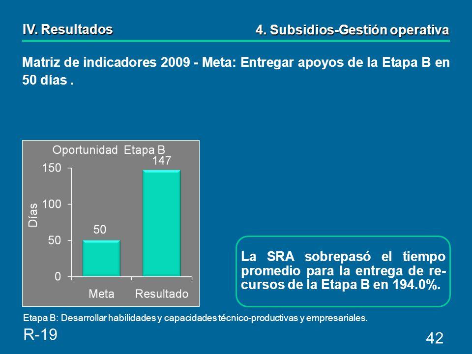 42 La SRA sobrepasó el tiempo promedio para la entrega de re- cursos de la Etapa B en 194.0%.