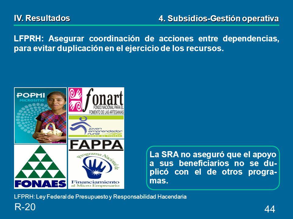 44 LFPRH: Asegurar coordinación de acciones entre dependencias, para evitar duplicación en el ejercicio de los recursos.