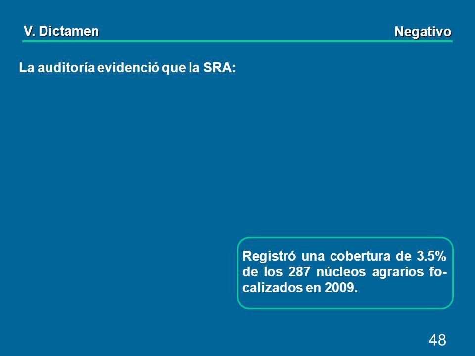48 La auditoría evidenció que la SRA: Registró una cobertura de 3.5% de los 287 núcleos agrarios fo- calizados en 2009.