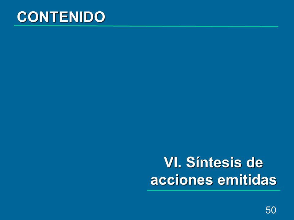 50 VI. Síntesis de acciones emitidas CONTENIDO