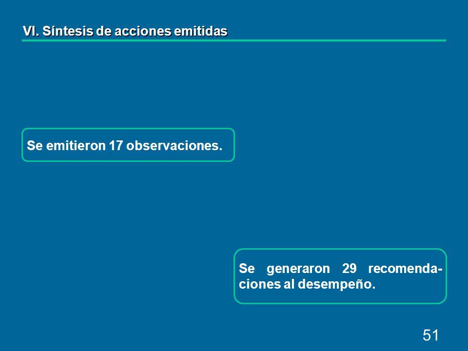 51 VI.Síntesis de acciones emitidas Se generaron 29 recomenda- ciones al desempeño.