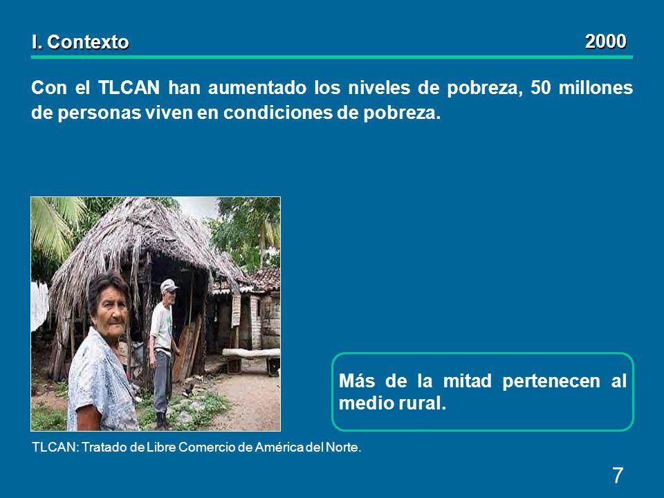 7 Con el TLCAN han aumentado los niveles de pobreza, 50 millones de personas viven en condiciones de pobreza.