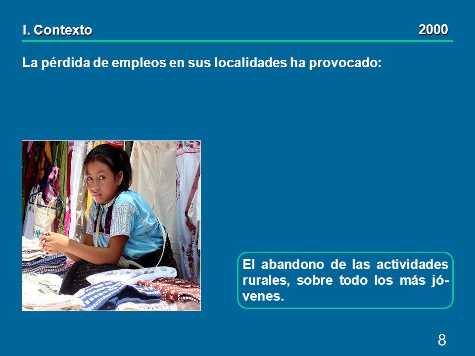 8 La pérdida de empleos en sus localidades ha provocado: I.
