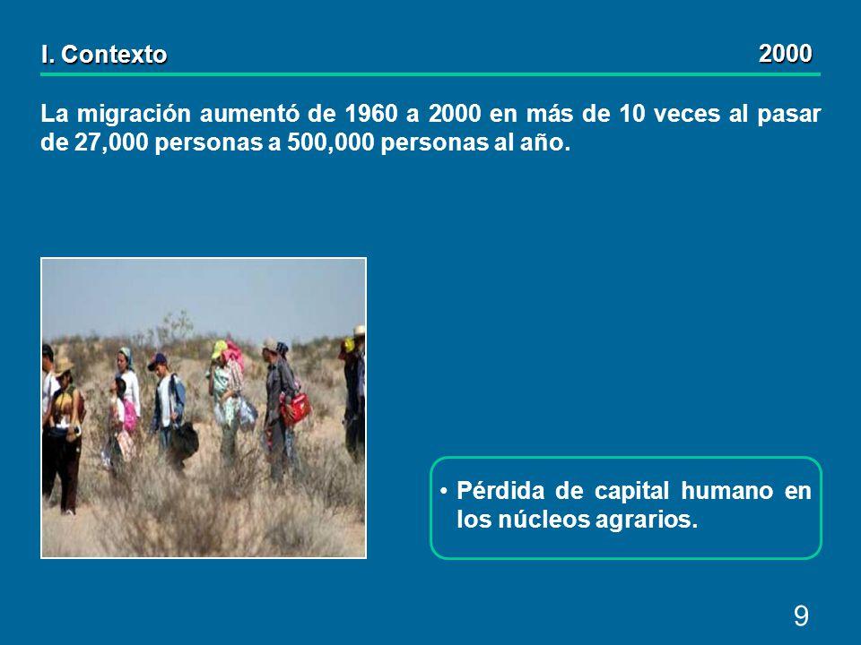 9 La migración aumentó de 1960 a 2000 en más de 10 veces al pasar de 27,000 personas a 500,000 personas al año.