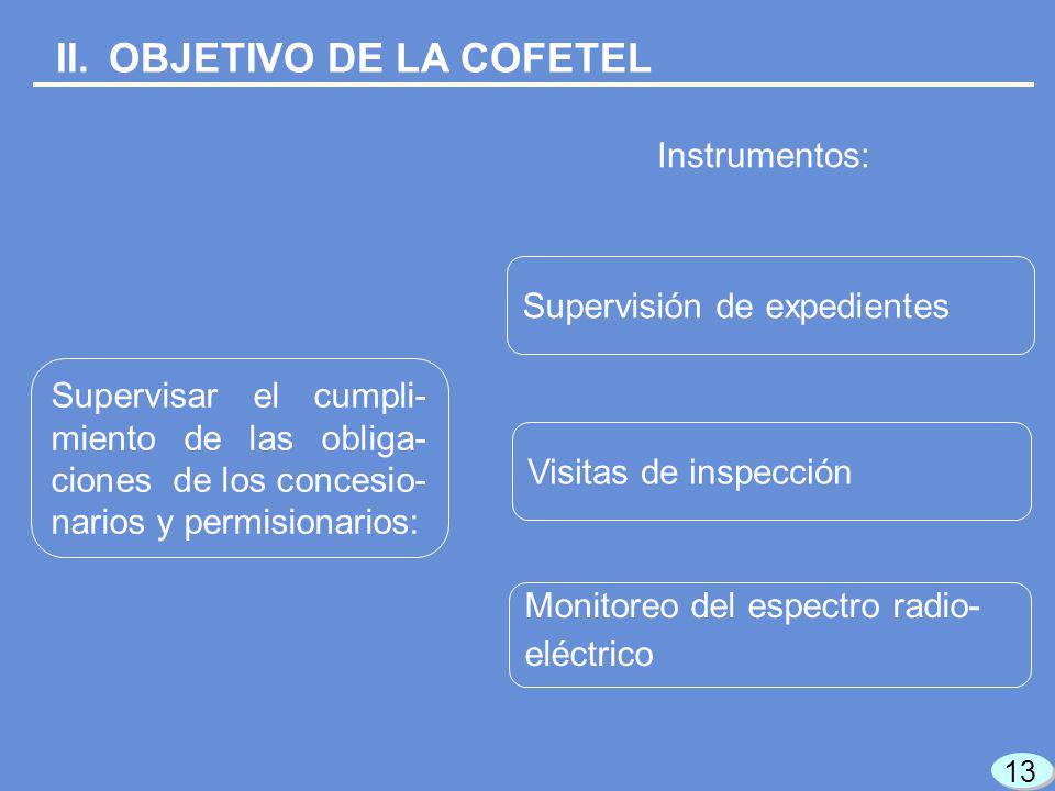 Supervisar el cumpli- miento de las obliga- ciones de los concesio- narios y permisionarios: Visitas de inspección Monitoreo del espectro radio- eléctrico Supervisión de expedientes II.OBJETIVO DE LA COFETEL Instrumentos: 13