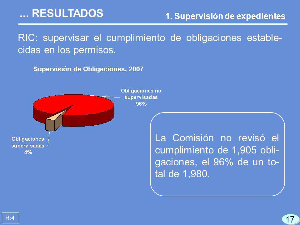 1. Supervisión de expedientes R:4 Supervisión de Obligaciones, 2007 RIC: supervisar el cumplimiento de obligaciones estable- cidas en los permisos....
