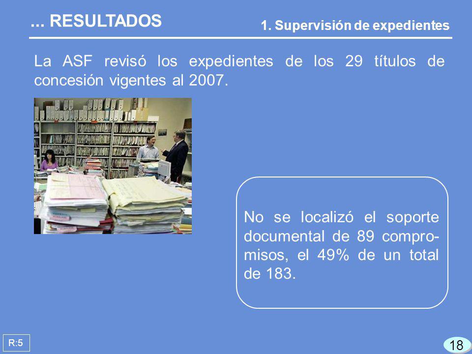 La ASF revisó los expedientes de los 29 títulos de concesión vigentes al 2007. 1. Supervisión de expedientes R:5... RESULTADOS No se localizó el sopor