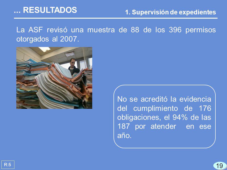 La ASF revisó una muestra de 88 de los 396 permisos otorgados al 2007. 1. Supervisión de expedientes R:5... RESULTADOS No se acreditó la evidencia del